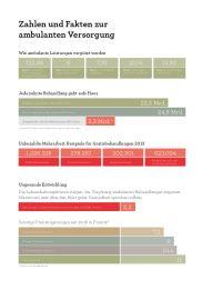 Flyer Zahlen ambulante Versorgung